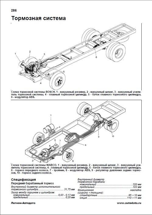 Пример страниц