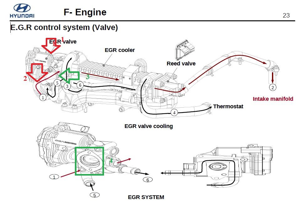 сканер диагностики hyundai двигателя d4ga